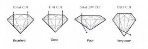 diamond-cut